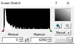 L'attribut alt de cette image est vide, son nom de fichier est histogramme.jpg.